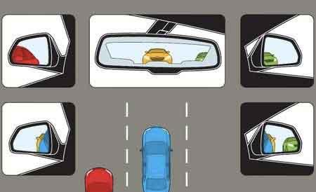 Mirror On The Car